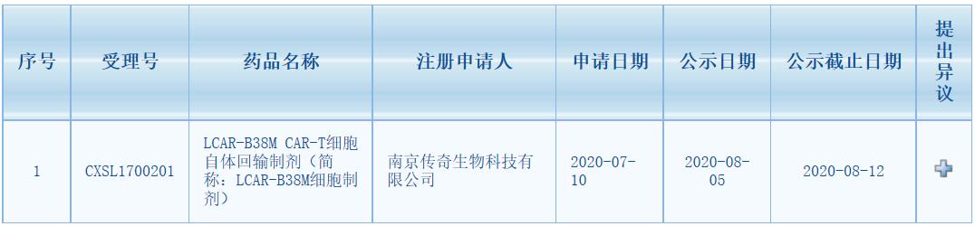 南京传奇CAR-T疗法成为国内首个纳入拟突破性治疗品种